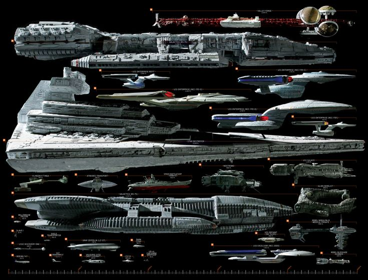 compare and contrast star wars vs star trek Star wars is 100x the movie franchise that star trek is in all the worst possible categories.