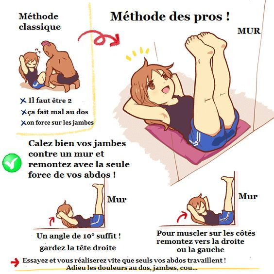 Voici une méthode infaillible pour muscler rapidement ses abdominaux sans douleur.