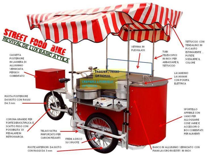 STREET FOOD BIKE REVIVAL DE LUX BASIC ON ATTILA Street