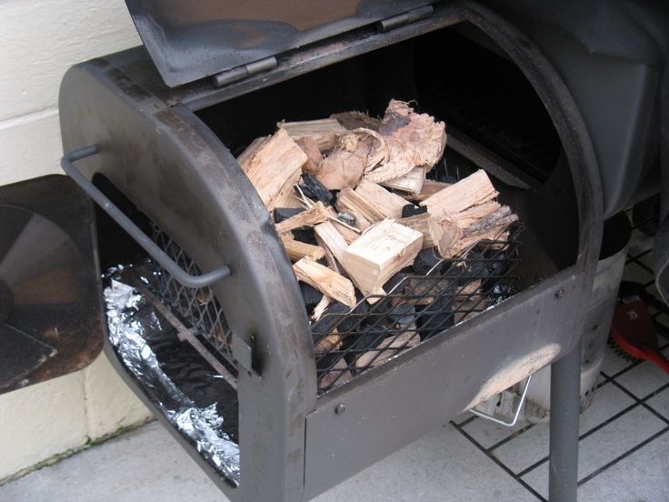 Charcoal Baskets For Your Smoker - how to smoke with offset smoker using minion method -
