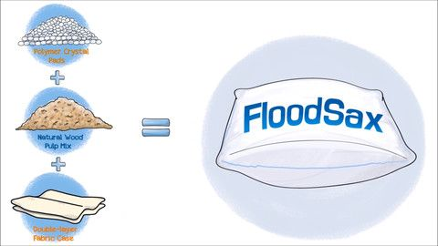 What are sandless sandbags made of?  What are FloodSax /flood sacks made of? www.FloodSax.Us.com