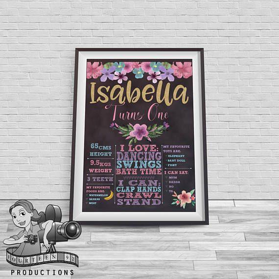 Boho Floral Chalkboard Milestone Poster