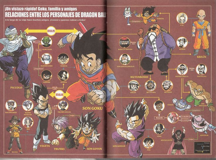 Dragon Ball Forever - ES -  Dragonball FOREVER 人造人間編~魔人ブウ編  Release date in Japan: 30/04/2004 ¥933  Release date in Spain: 11/2009   Thanks to goku6384 for the scans!!!!!!  ドラゴンボール 完全版公式ガイド ドラゴンボール  公式ガイド   ドラゴンボール 完全版  provided by: www.kamisama.com.br