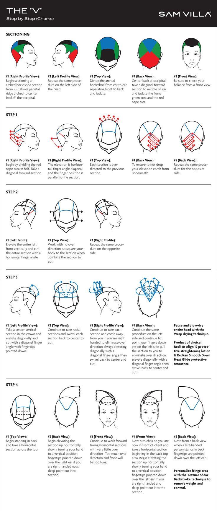 25 Best Haircut Diagram Manual Guide