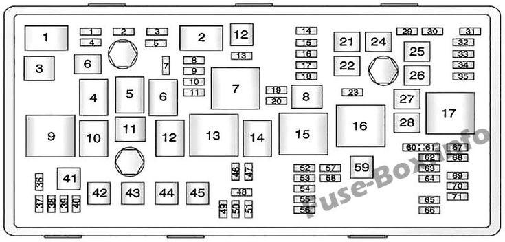 Under-hood fuse box diagram: Chevrolet Orlando (J309; 2011
