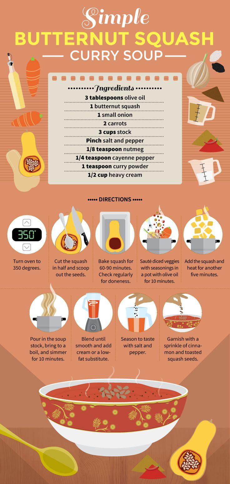 Simple Butternut Squash Curry