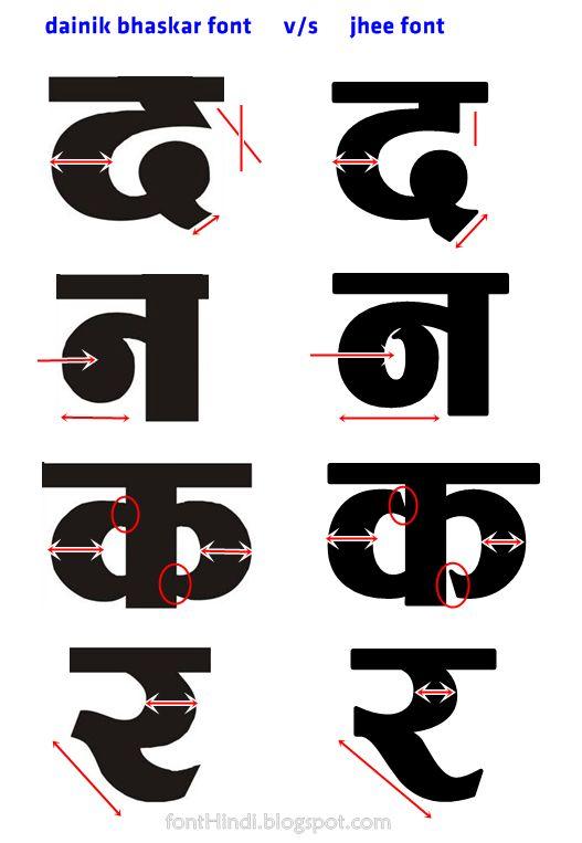 Marathi Fonts Kruti Dev Shortcut - lotpast