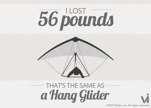 I lost 56 pounds! That is the same as a hang glider.
