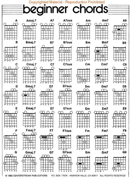 Left-Handed Guitar Chord Diagrams | Look inside Left Hand Guitar Chord Chart - Sheet Music Plus