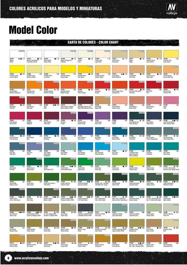 Tableau Peinture Humbrol Carta De Colores Carta De Colores Pintura Tabla De Mezclas De Color