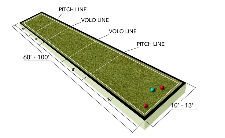 Artificial Turf for Lawn Bowling and Bocce Ball Courts | EasyTurf