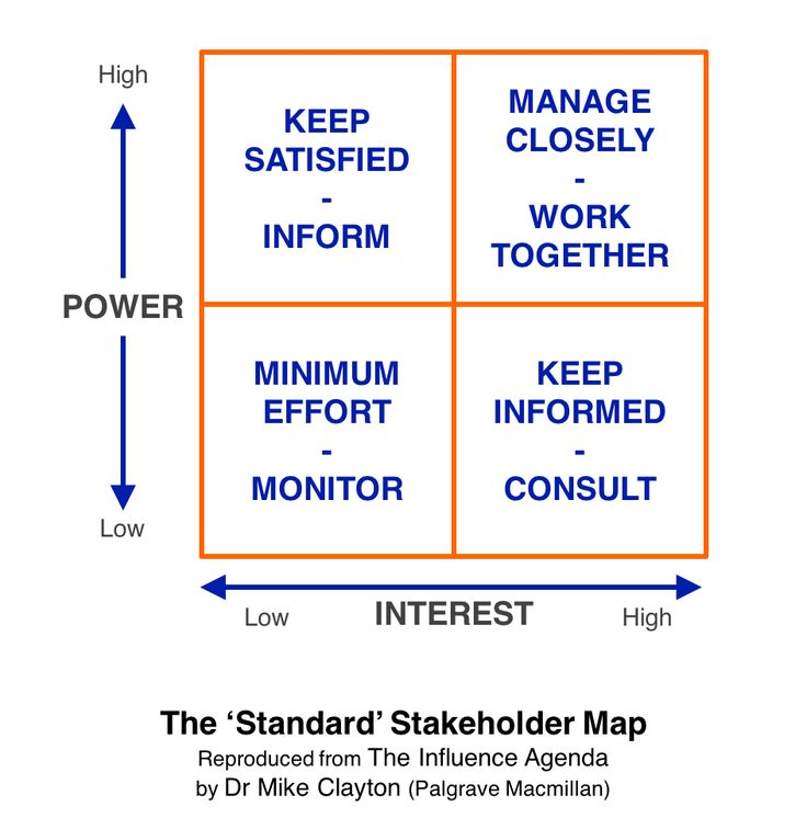 strategic context and stakeholder management essay Strategic management is a business concept that consists of decision the 2012 letter to the stakeholders strategic management and strategic competitiveness.