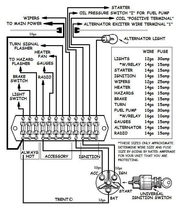 underdash Fuse panel, Trailer wiring diagram, Truck repair