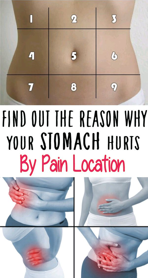 Sharp pain in stomach and anus-5948