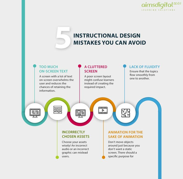 learning theories and instructional design essay You do what you do in an instructional design lends coherence and consistency to your as you read about learning theories elearning theories & models.