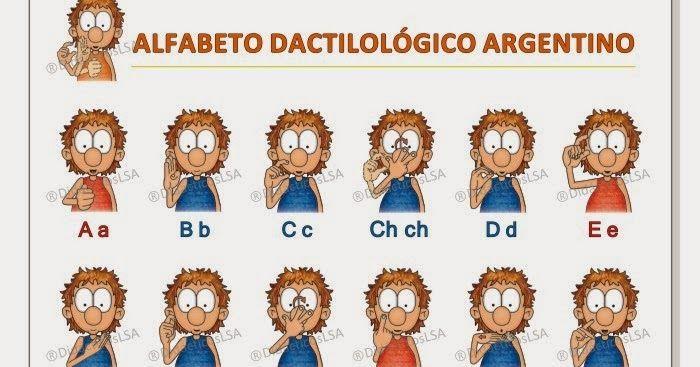 ::: ALFABETO DACTILOLÓGICO ARGENTINO - Lámina :::    Lám ina para aprender el Alfabeto Dactilológico .    Características:   dimensiones...