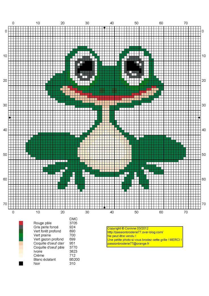 grenouille - frog - point de croix - cross stitch - Blog : http://broderiemimie44.canalblog.com/