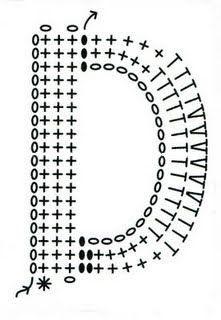 Best 25+ Crochet alphabet letters ideas on Pinterest