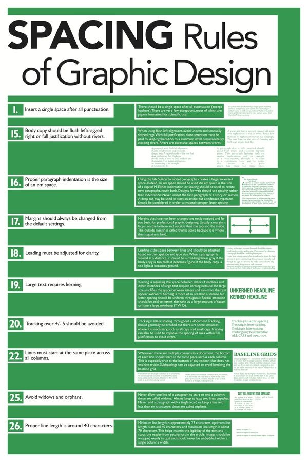 Spacing rules of graphic design.