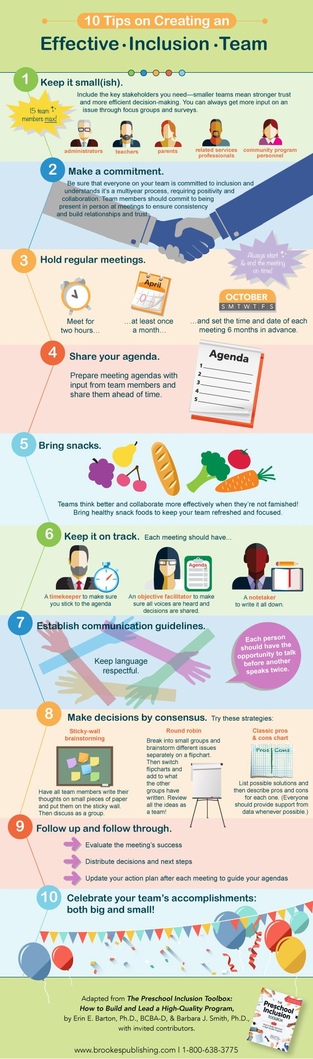 great infographic for inclusion teams | teamwork, inclusive education, special education, disability