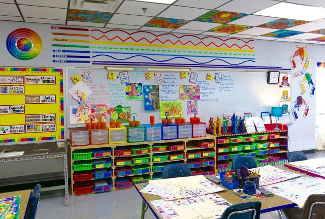 In The Art Room Spray Paint Wall Display Elementary Art Rooms Spray Paint Wall Art Classroom Door