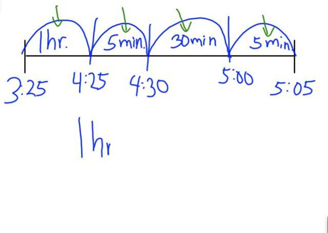 Number Line Worksheets time number line worksheets : Number Line Worksheets : elapsed time number line worksheets 3rd ...
