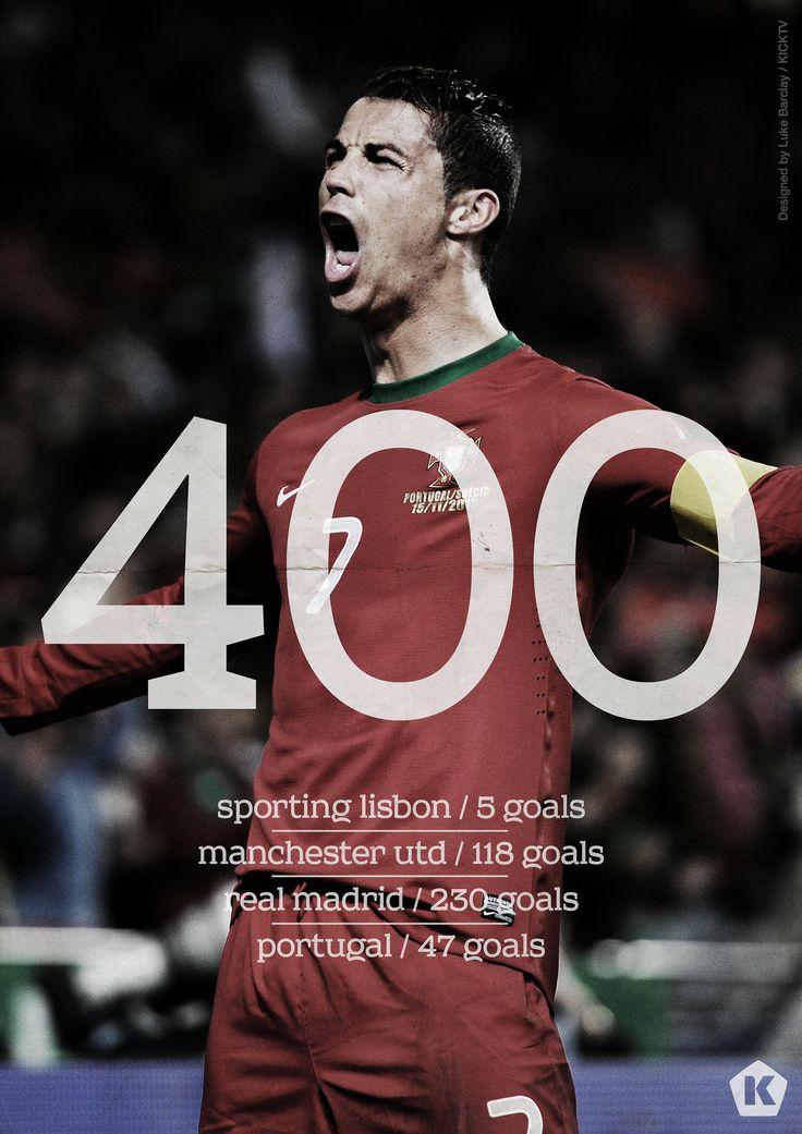 400 goals and counting for Ronaldo. #CR7 #LivingLegend