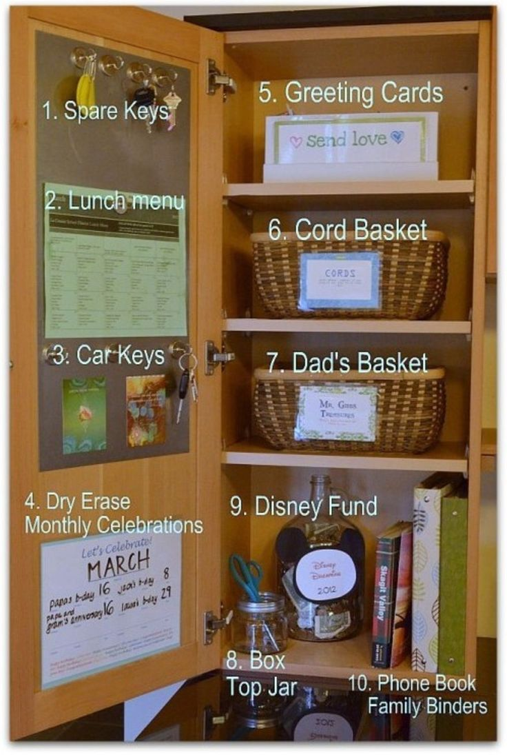 14.  This Is A Great Organizational Guide!