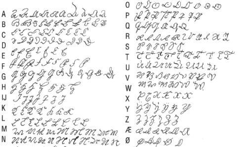 Det gotiske alfabet, store bogstaver