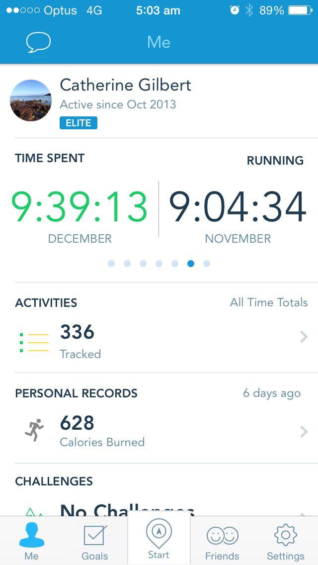 Time spent November and December 2014