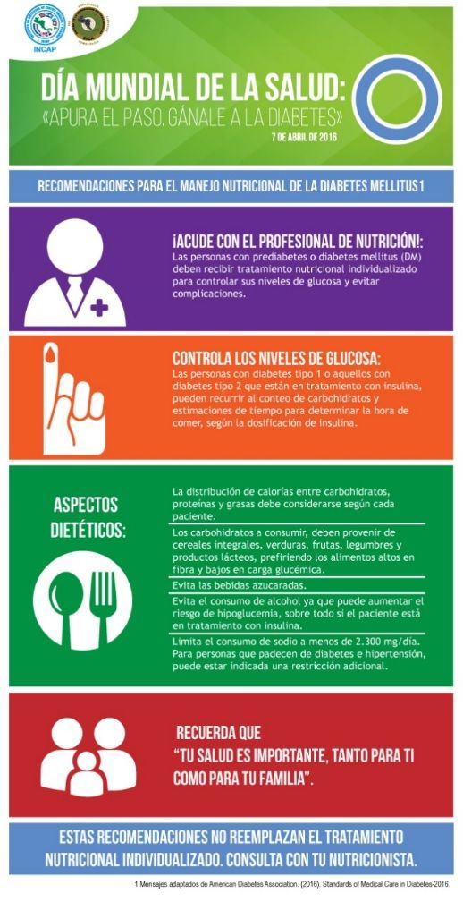 #DíaMundialDeLaSalud #2016 Compartimos la siguiente infografía con algunas de las recomendaciones de la Asociación Americana de Diabetes (ADA, por sus siglas en inglés) para la práctica clínica