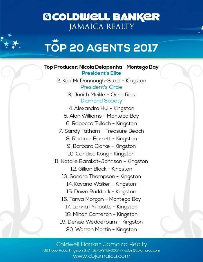 Congratulations to the Top 20 producers for 2017 as well as the entire #ColdwellBankerJamaica team! We never stop moving! #Teamwork #WeHaveJamaicaCovered #ColdwellBanker