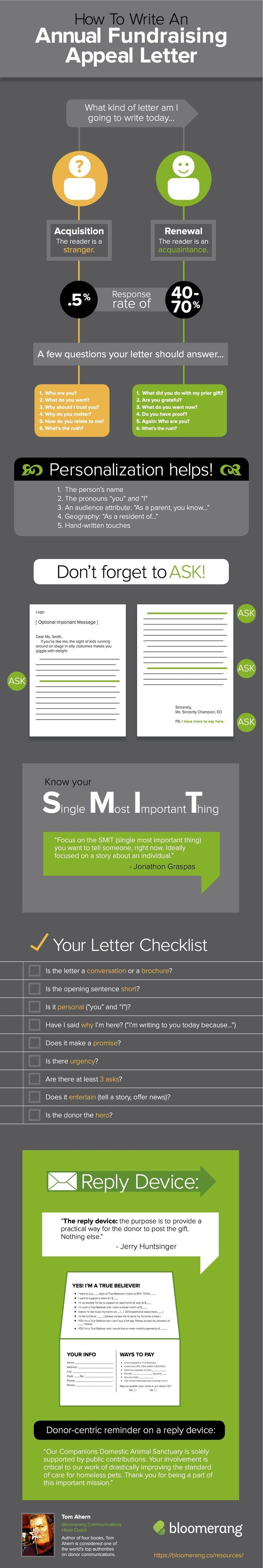 best fundraising letters images pinterest excellent simple guide from copywriting guru tom ahern how write letter