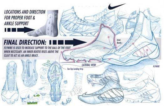 Nike Speedgrip by Jalal Enayah