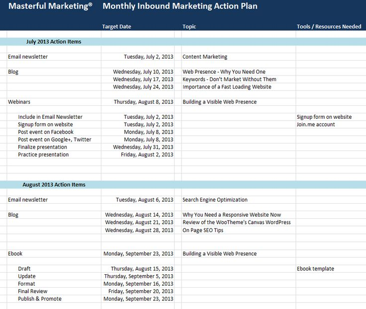 Seo Plan Template one page digital marketing plan to grow your - seo plan template
