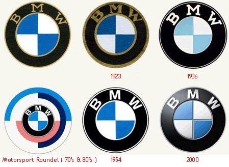 Best Ad: Evolution of Logos BMW