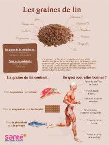Plus de proteïnes que dans la viande Plus de phosphore que dans le poisson Plus de magnésium que dans le chocolat!