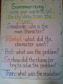 Summarizing...anchor chart?