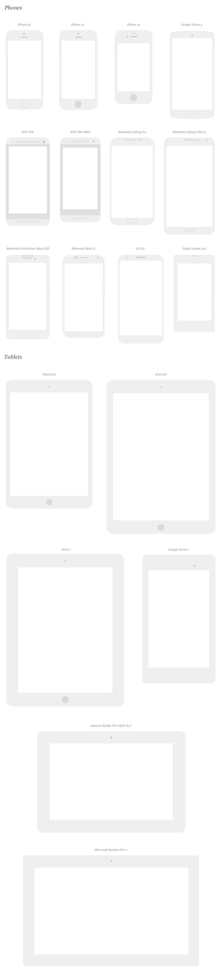 Free Mobile Device Mockups OmniGraffle Stencil and Illustrator Template – UX Kits