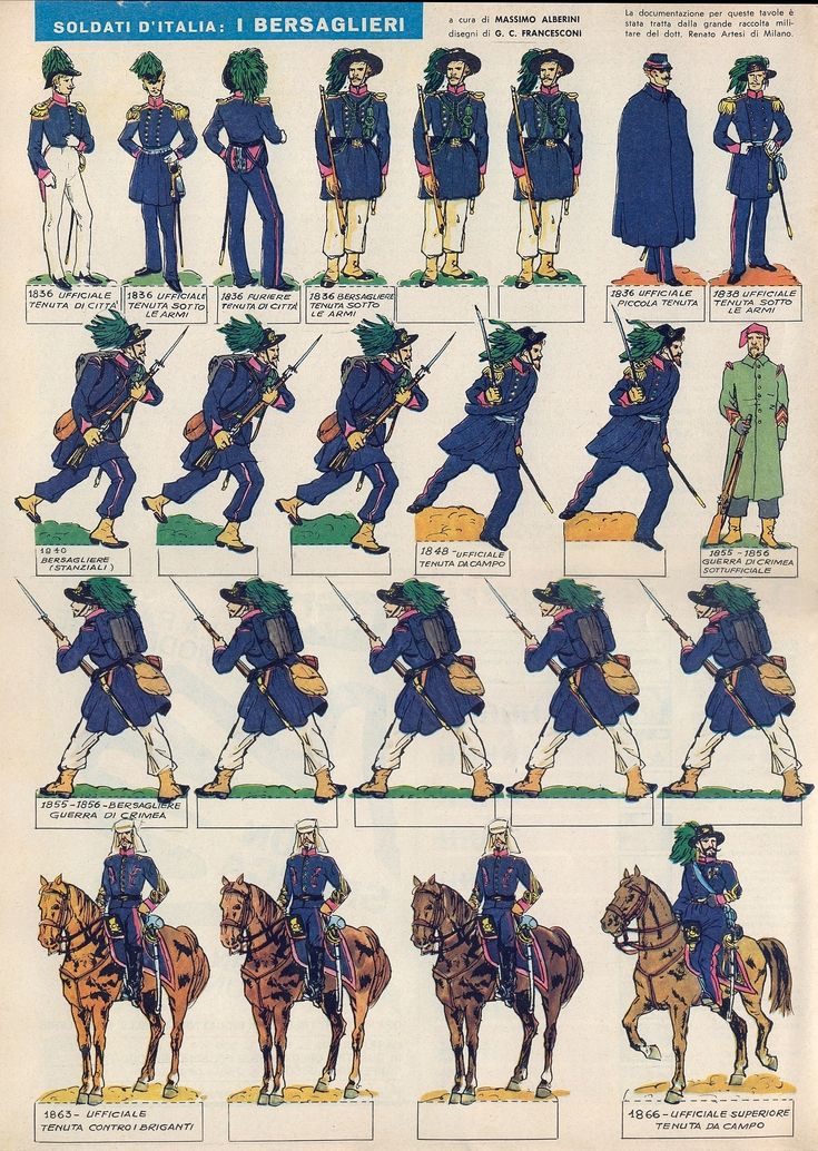 Corrierino e Giornalino: I bersaglieri dal 1836 al 1866