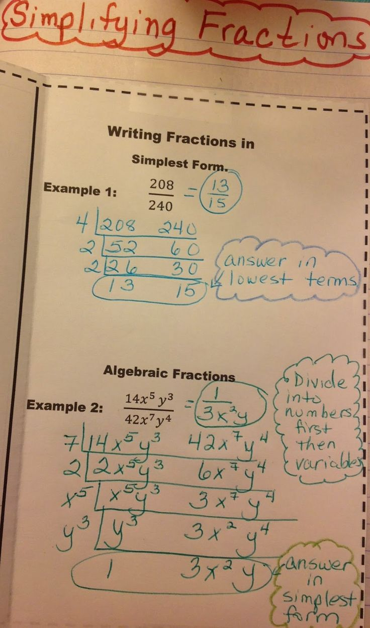 94 best ccr math images on pinterest teaching math school and a foldable for simplifying fractions using upside down division fandeluxe Images