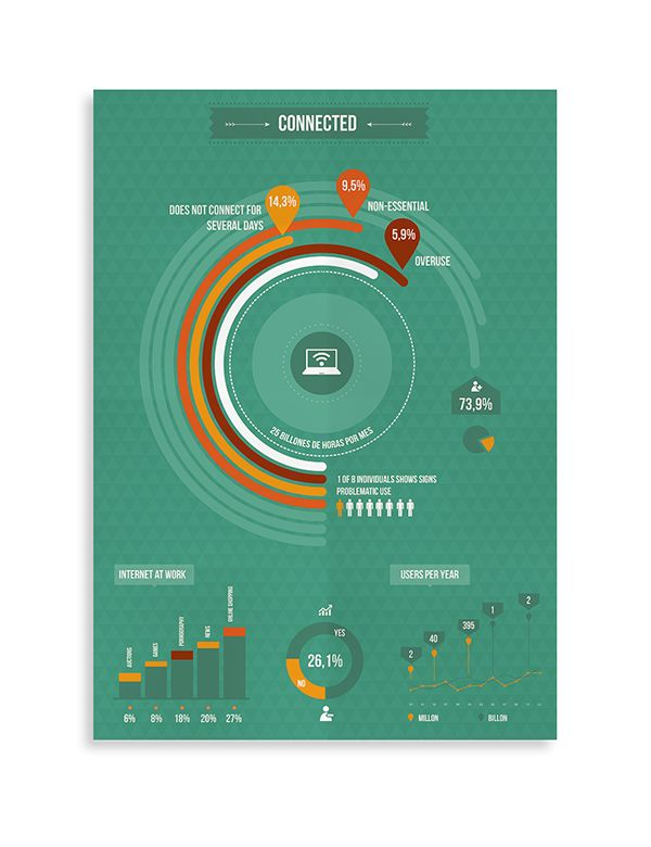 311 MILES / Conceptual Set Infographic Posters by Martín Liveratore, via Behance