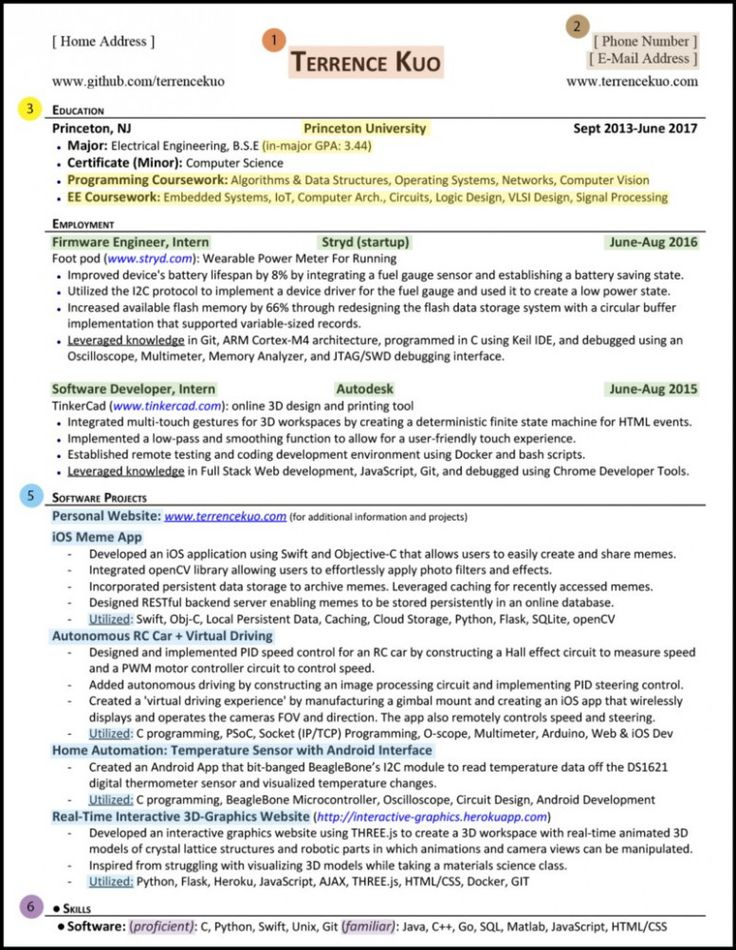 10 Undertaking Engineer Resume Key phrases 10 Project