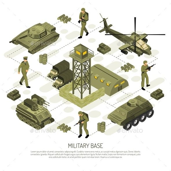 Isometric Military Base Flowchart Military Base Military Poster