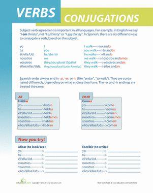 spanish worksheets for kindergarten   Fifth Grade Spanish Foreign Language Worksheets: Spanish Verb ...