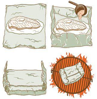 Pour les repas en camping pensez aux papillotes ! Légumes ou viande assaisonnés selon votre goût emballés dans du papier d'alu à mettre directement sur la barbecue un régal! #campingtips