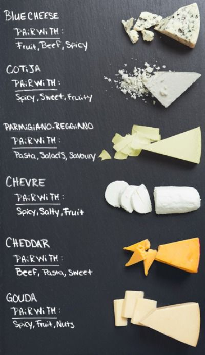 Learn the correct way to select and pair 6 common types of cheeses.