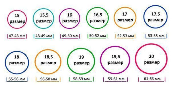Таблица размеров колец. На заметку.