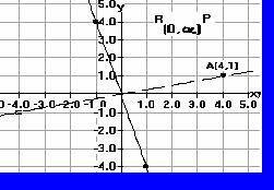 Matematicas Maravillosas: Rotación de Figuras Planas