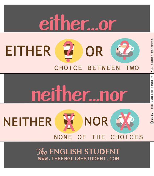 Best 25 how to teach english ideas on pinterest telling time in the english student how to use either and neither eitheror neither stopboris Choice Image